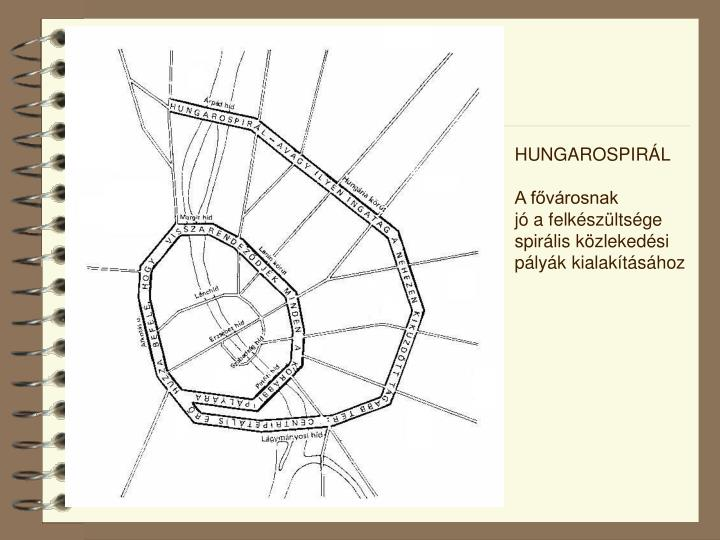HUNGAROSPIRÁL