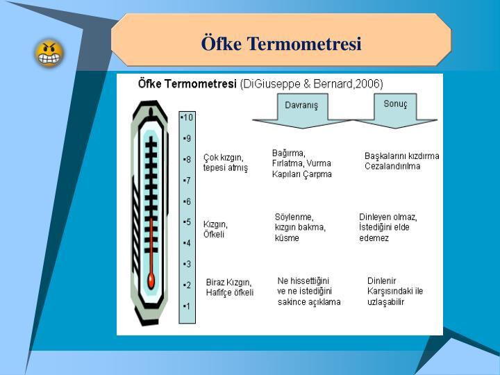 Öfke Termometresi
