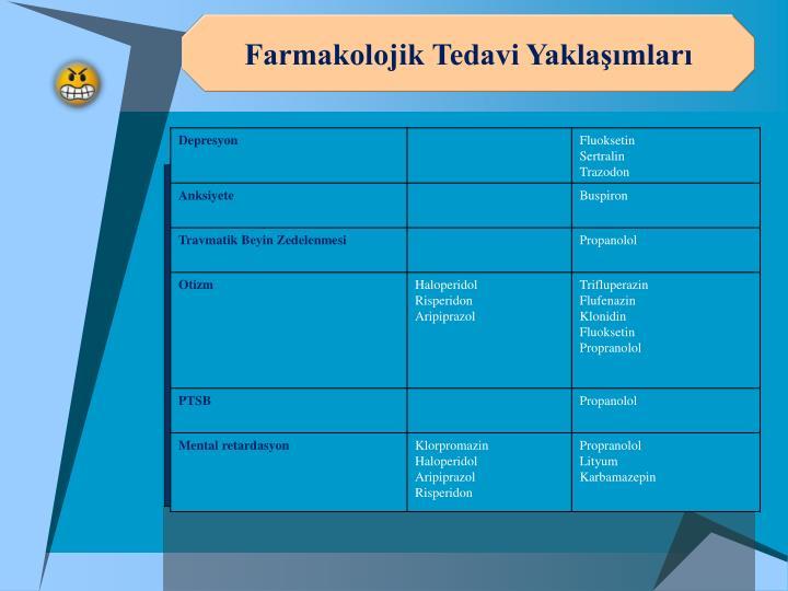 Farmakolojik Tedavi Yaklaşımları