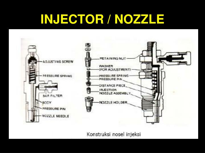 INJECTOR / NOZZLE
