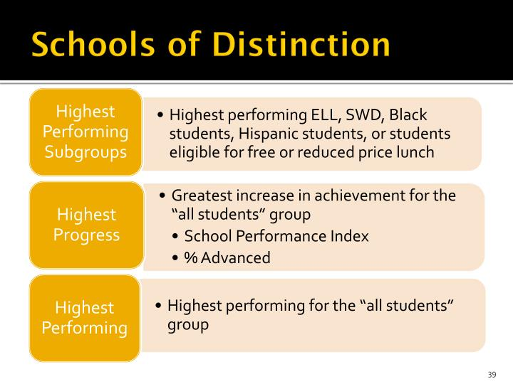 Schools of Distinction