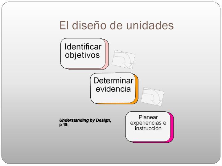 El diseño de unidades