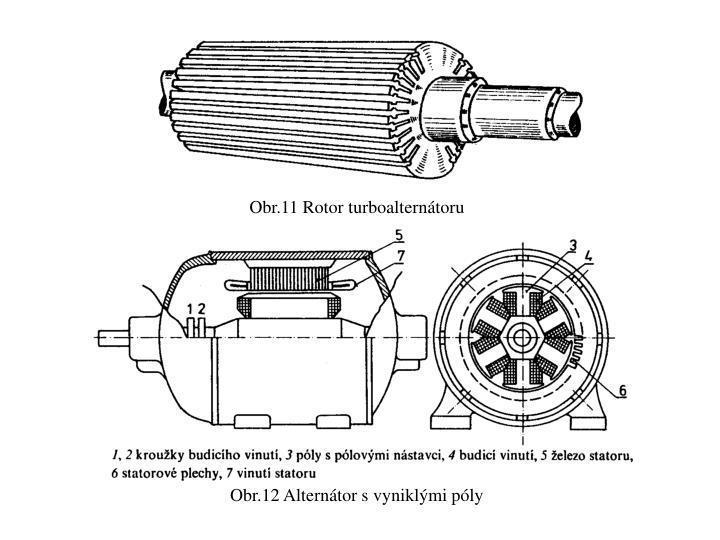 Obr.11 Rotor turboalternátoru