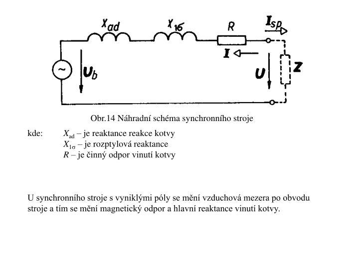 Obr.14 Náhradní schéma synchronního stroje