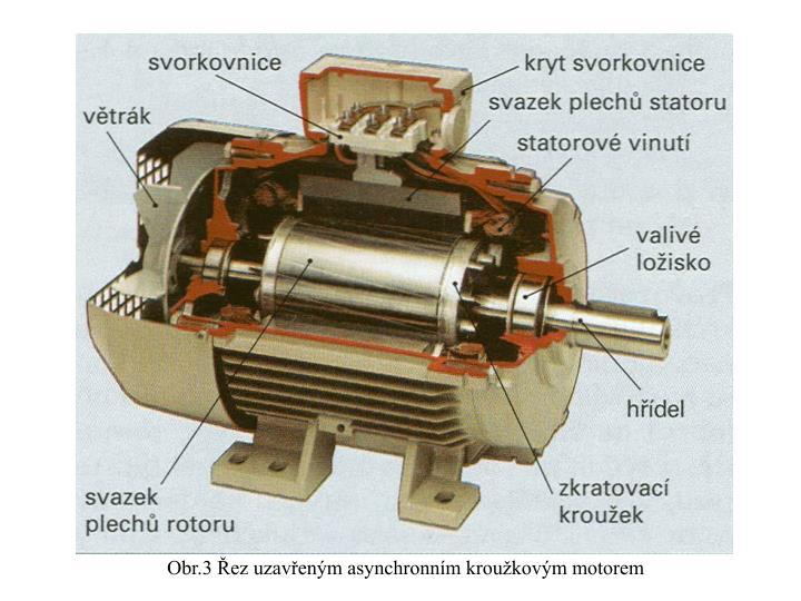 Obr.3 Řez uzavřeným asynchronním kroužkovým motorem
