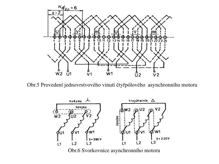 Obr.5 Provedení jednovrstvového vinutí čtyřpólového  asynchronního motoru