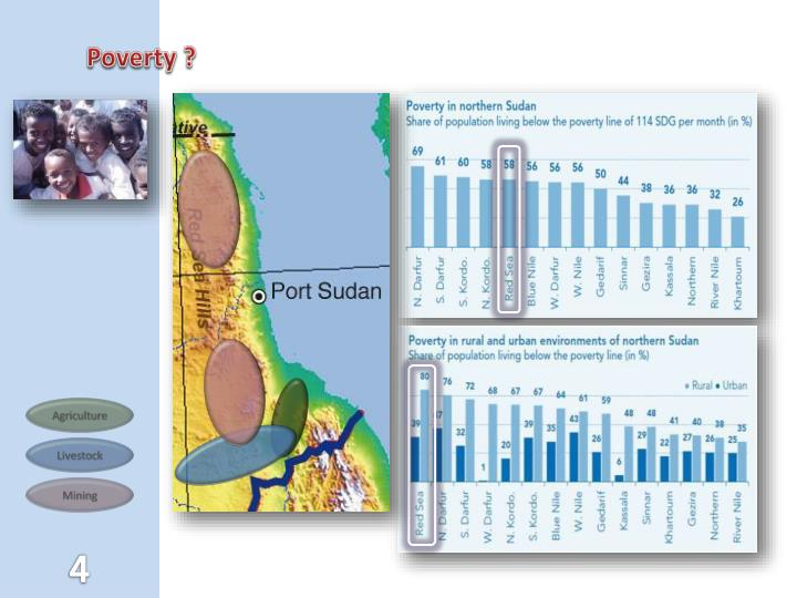 Poverty ?