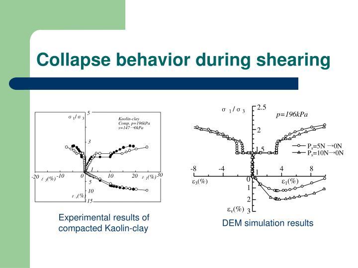 Collapse behavior during shearing