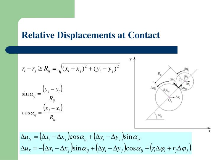 Relative Displacements at Contact