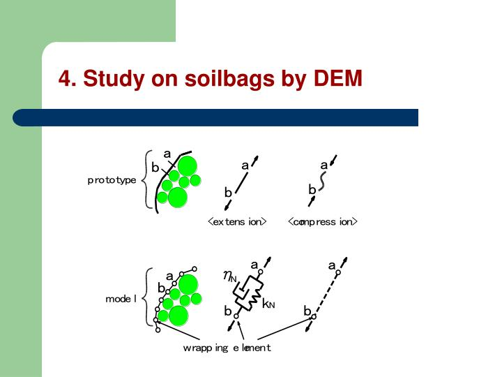 4. Study on soilbags by DEM