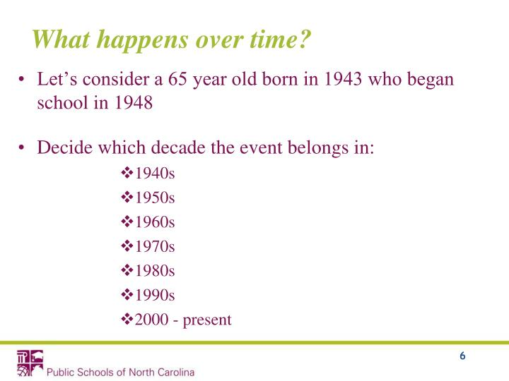 What happens over time?