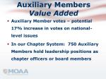 auxiliary members value added
