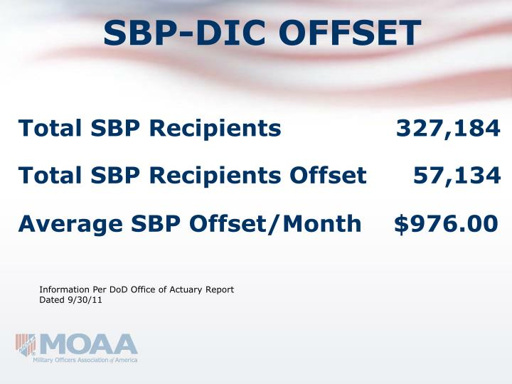 SBP-DIC OFFSET