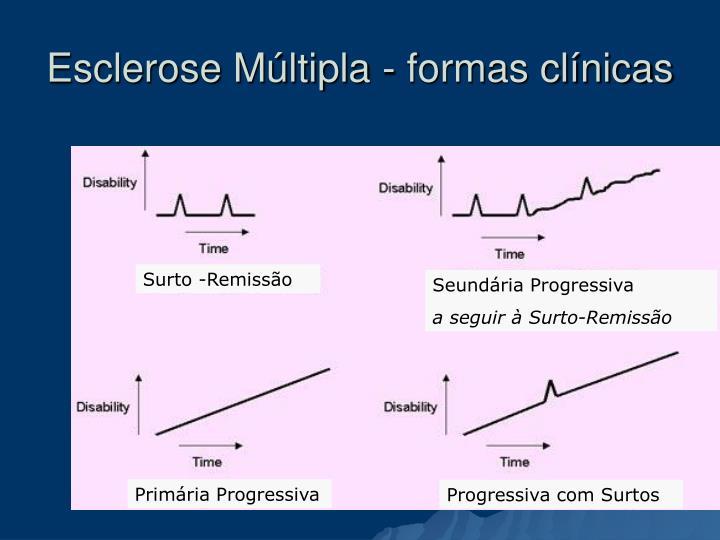 Esclerose Múltipla - formas clínicas