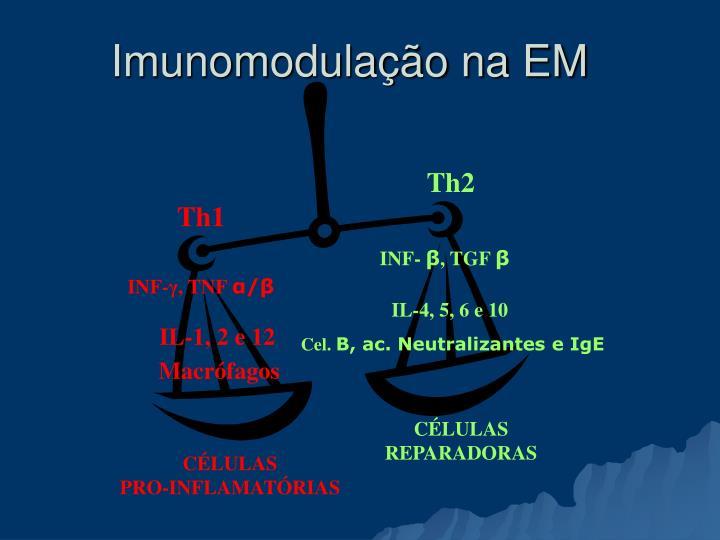 Imunomodulação na EM