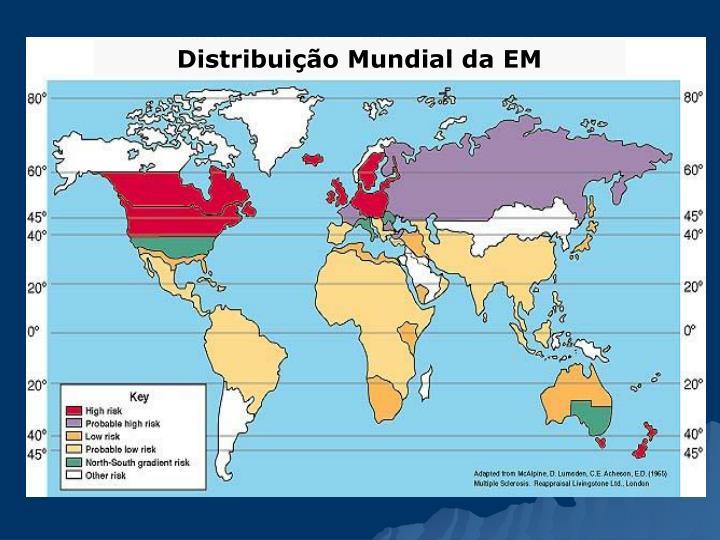 Distribuição Mundial da EM