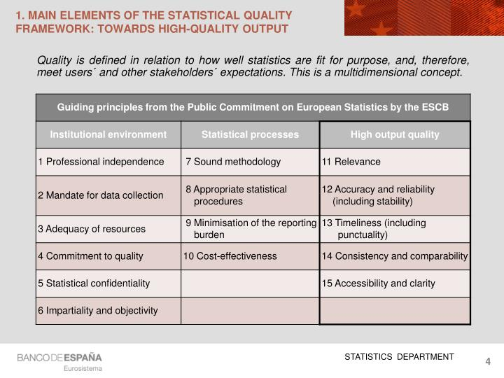 1. MAIN ELEMENTS OF THE STATISTICAL QUALITY FRAMEWORK: TOWARDS HIGH-QUALITY OUTPUT