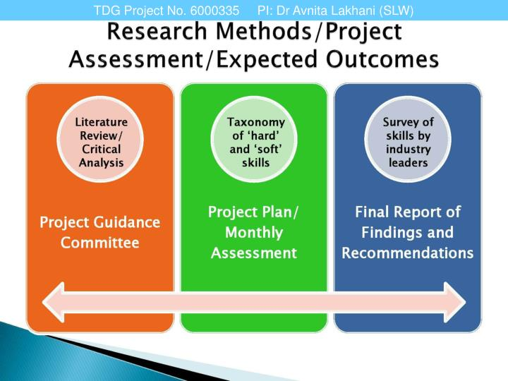 TDG Project No. 6000335     PI: Dr Avnita Lakhani (SLW)