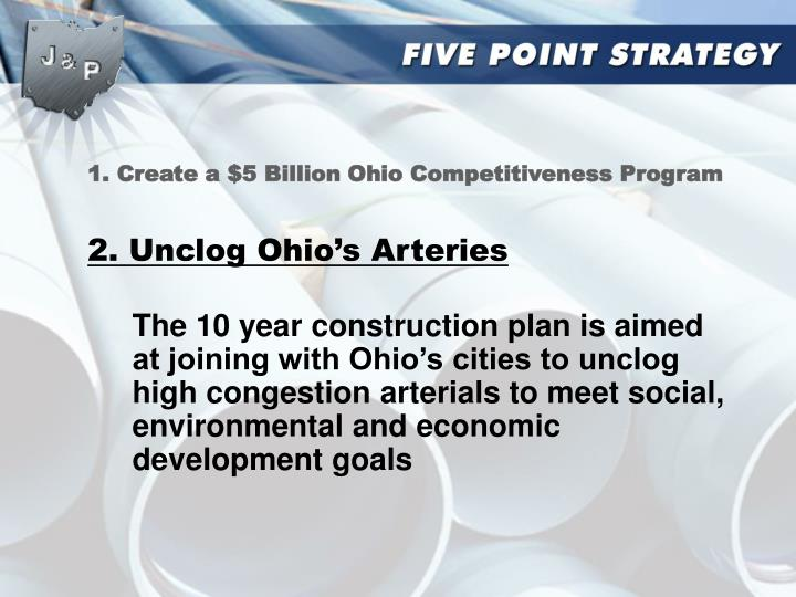 1. Create a $5 Billion Ohio Competitiveness Program