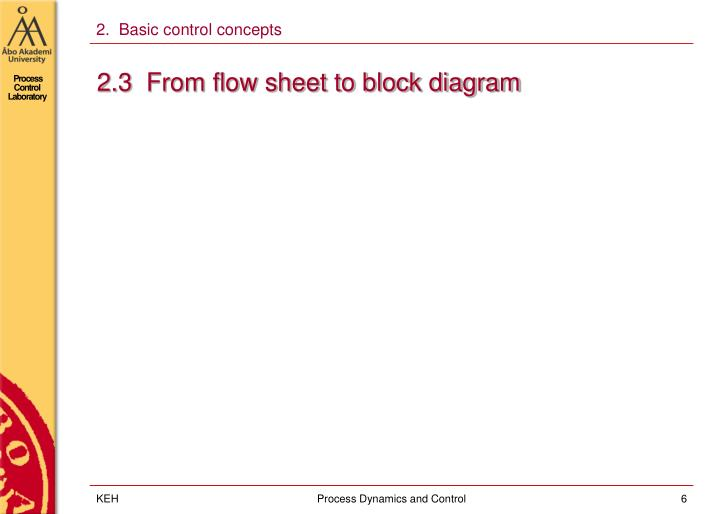 2.  Basic control concepts