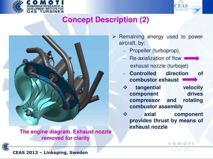 Concept Description (2)