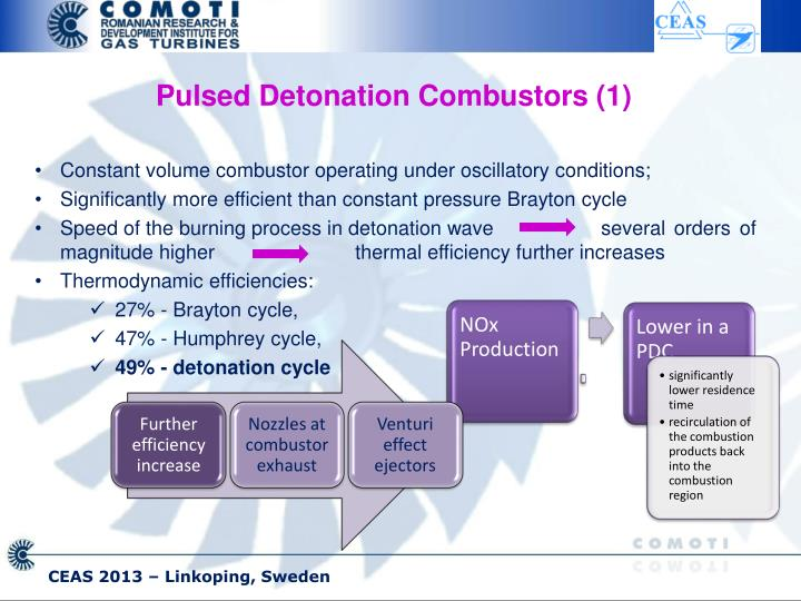 Pulsed Detonation Combustors (1)