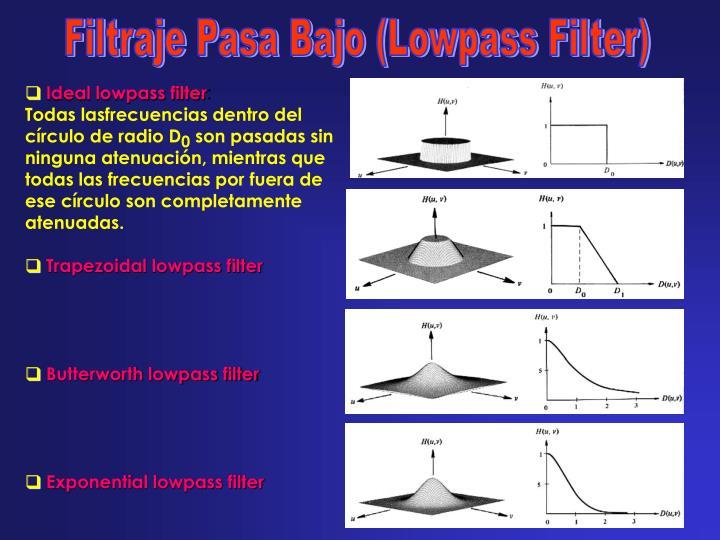 Filtraje Pasa Bajo (Lowpass Filter)