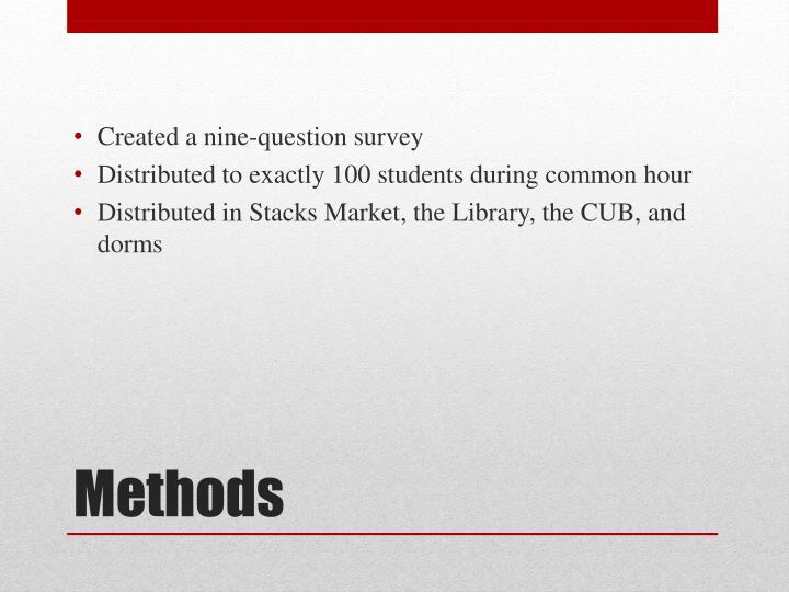 Created a nine-question survey