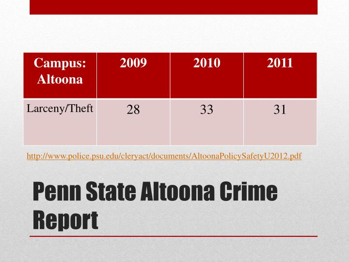 http://www.police.psu.edu/cleryact/documents/AltoonaPolicySafetyU2012.pdf