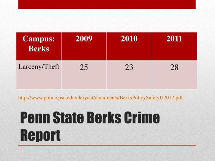 http://www.police.psu.edu/cleryact/documents/BerksPolicySafetyU2012.pdf