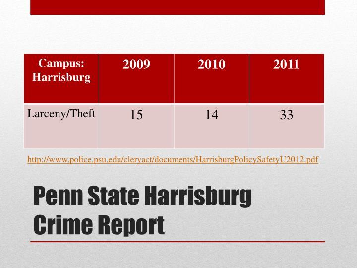 http://www.police.psu.edu/cleryact/documents/HarrisburgPolicySafetyU2012.pdf