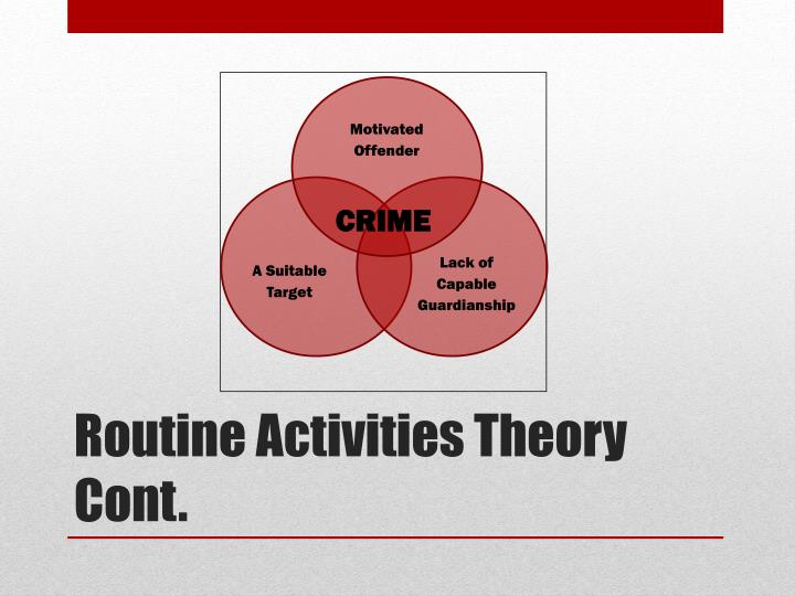 Routine activities theory cont