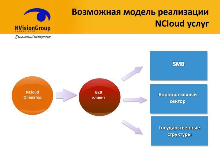 Возможная модель реализации