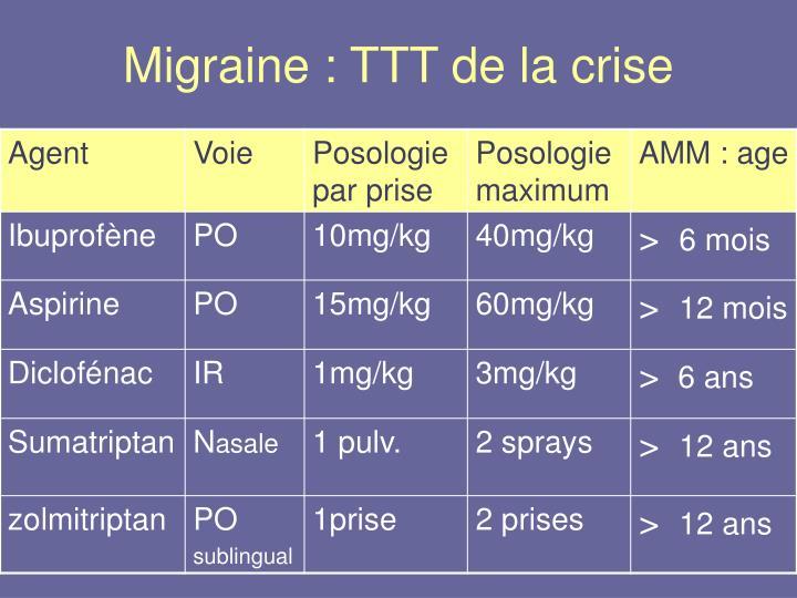 Migraine : TTT de la crise
