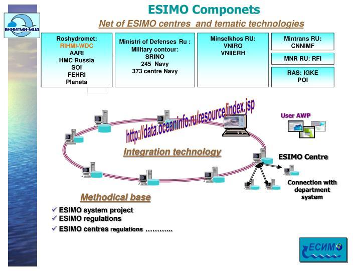 ESIMO Componets