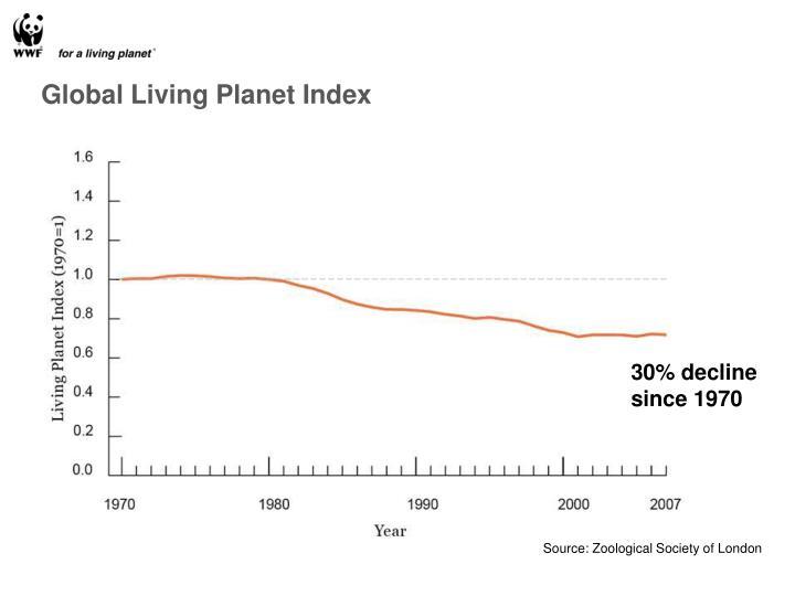 Global Living Planet Index