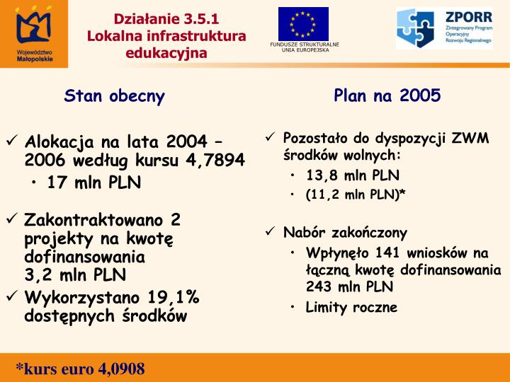 Alokacja na lata 2004 – 2006 według kursu 4,7894