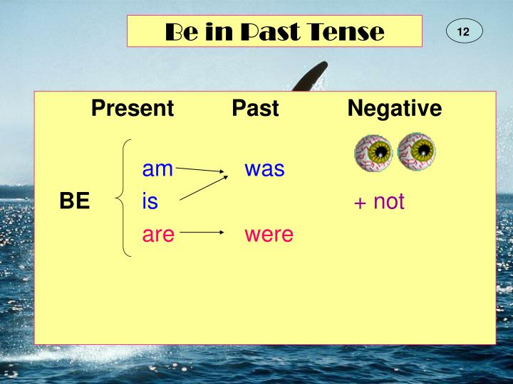 Be in Past Tense