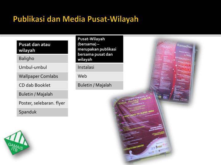Publikasi