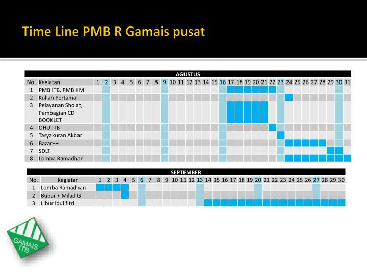 Time Line PMB R