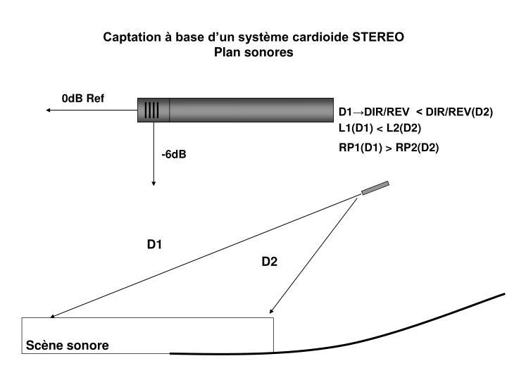 Captation à base d'un système cardioide STEREO