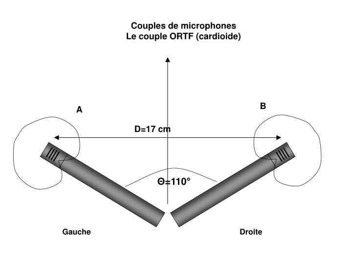 Couples de microphones