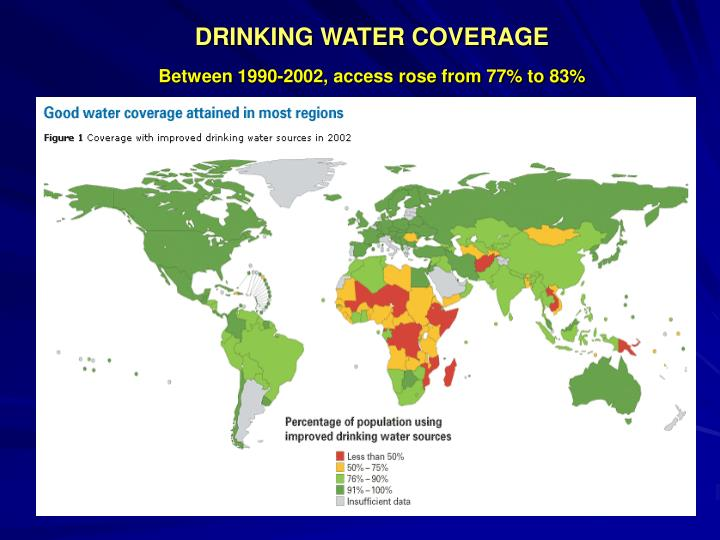 DRINKING WATER COVERAGE