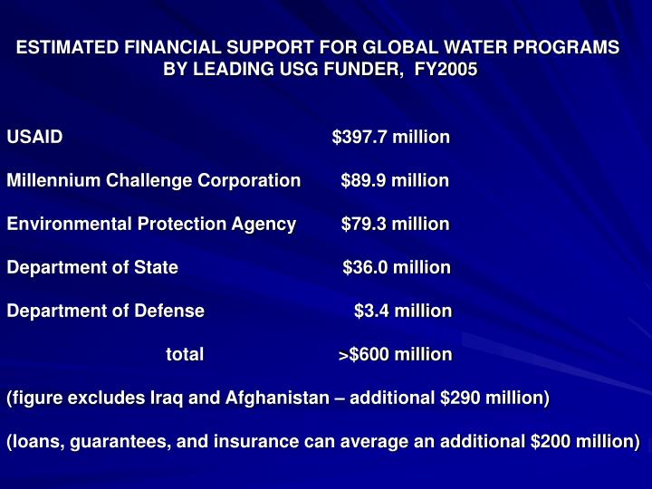 ESTIMATED FINANCIAL SUPPORT FOR GLOBAL WATER PROGRAMS