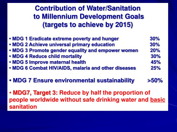 Contribution of Water/Sanitation