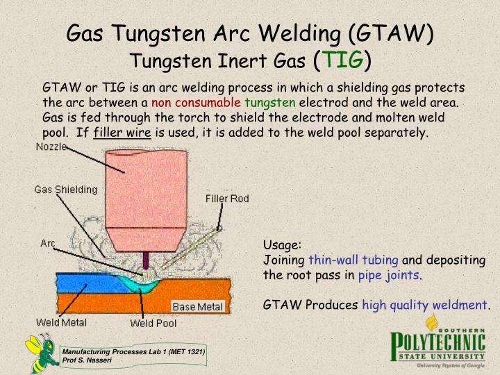 Gas tungsten arc welding gtaw tungsten inert gas tig