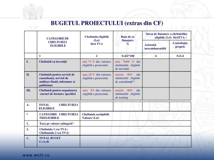 BUGETUL PROIECTULUI (extras din CF)