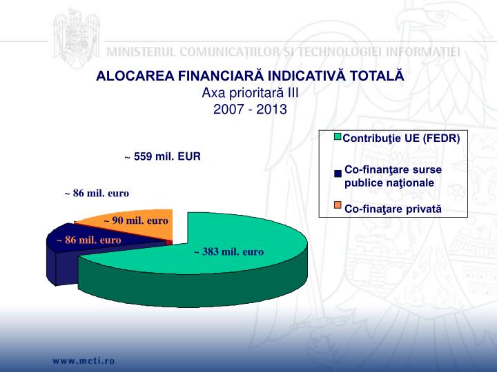ALOCAREA FINANCIARĂ INDICATIVĂ TOTALĂ