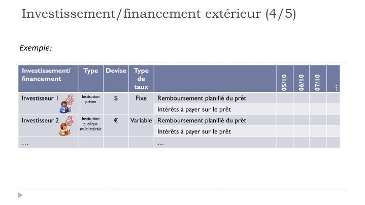 Investissement/financement extérieur