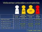 v r sv rtest antioxid ns enzimaktivit s